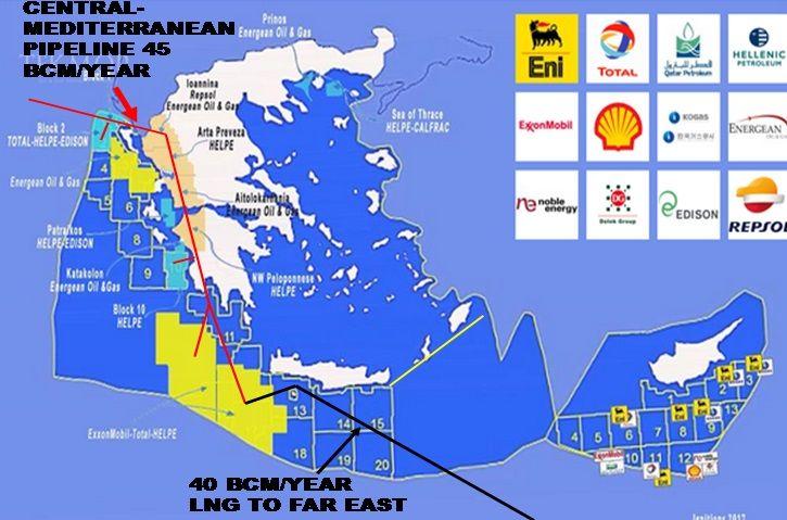 Υπό διαμόρφωση η στρατηγική των ΗΠΑ για τα ελληνικά κοιτάσματα φυσικού αερίου